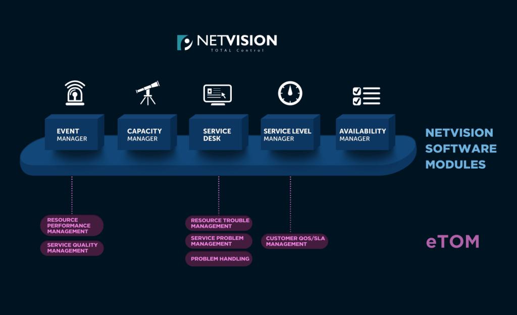 ISPM_NetVision-00