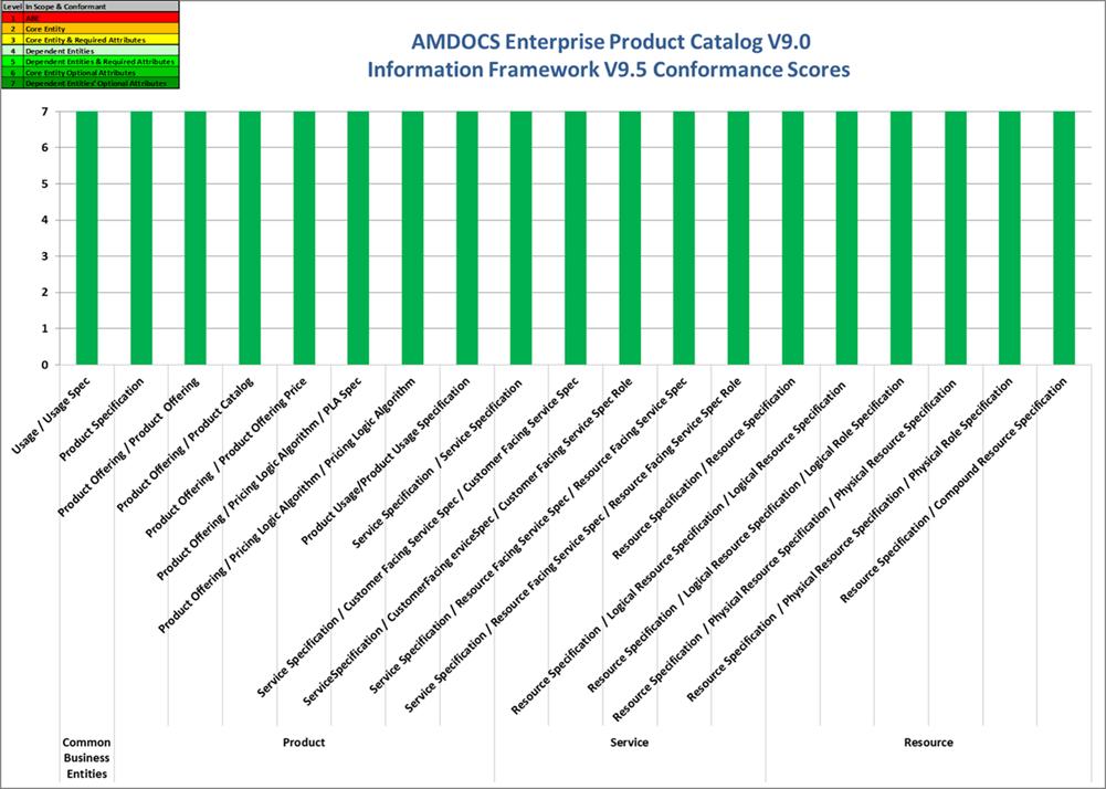 amdocs_EPCv9-IFS-02